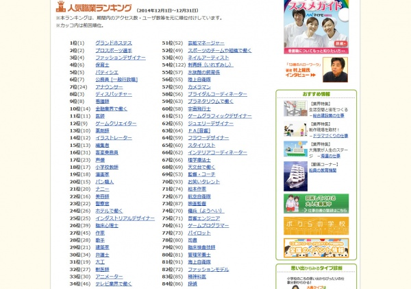 人気職業ランキング(2014年12月)  13歳のハローワーク 公式サイト